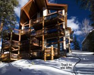 Condos in Breckenridge CO for Rentals